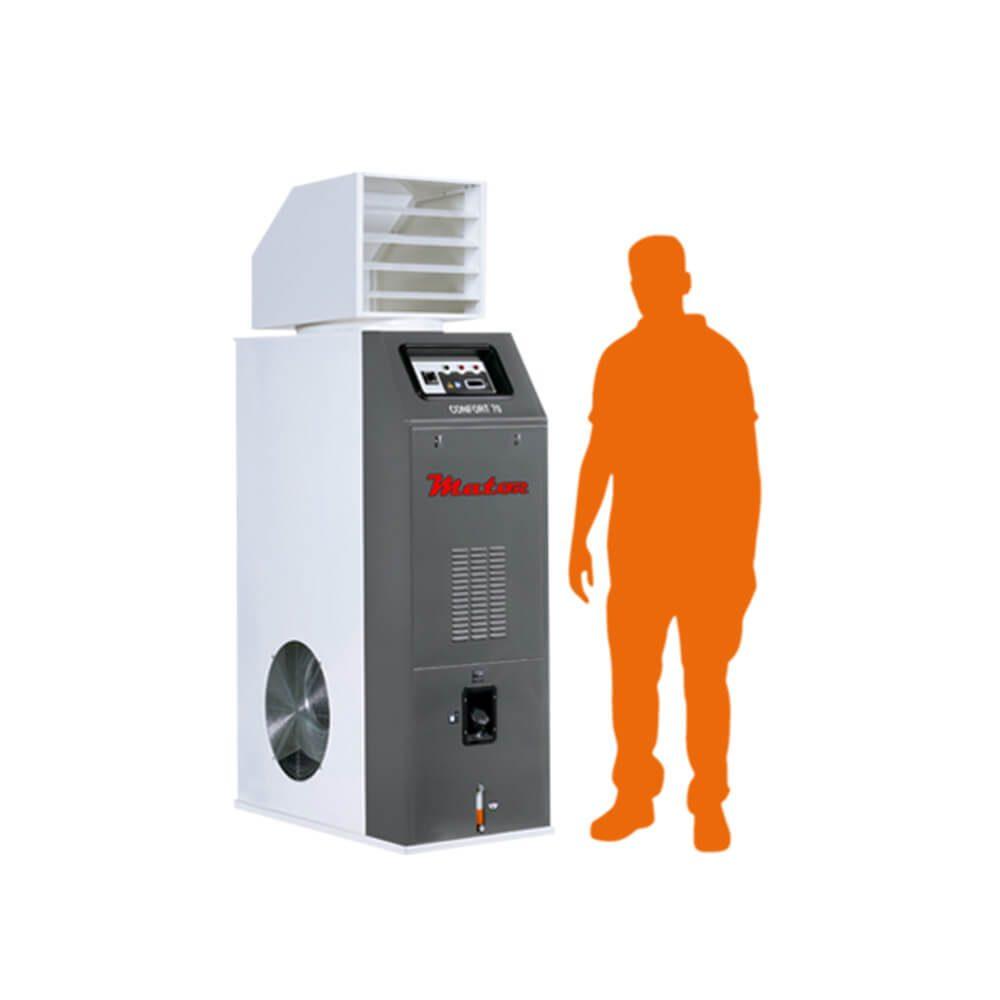 Generadores de aire caliente CONFORT Tamaño