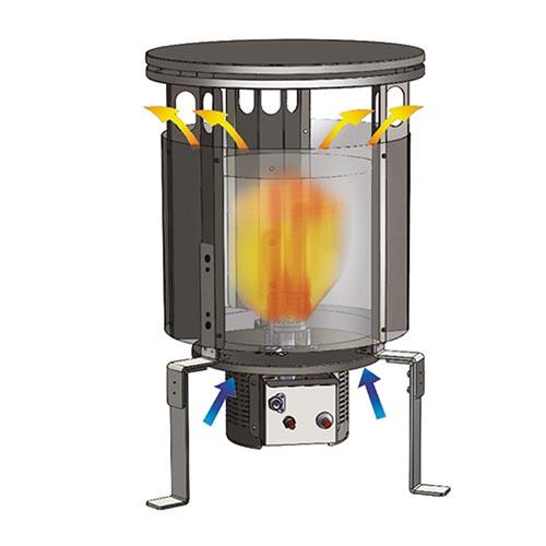 Calefactor a gas GW detalle
