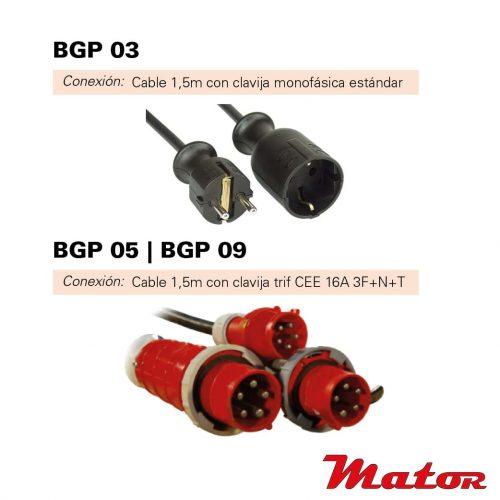 conexiones bgp