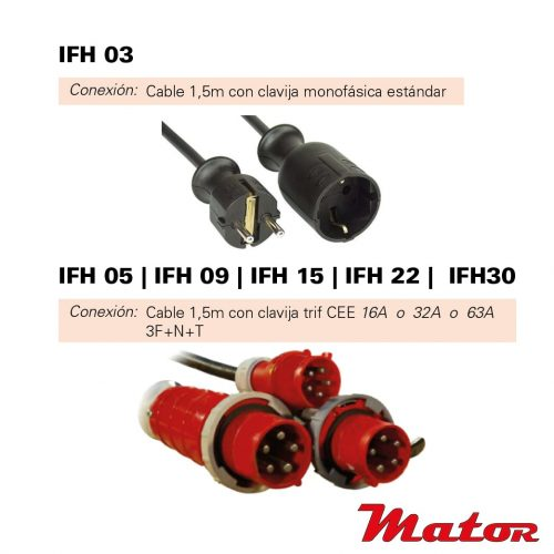 conexiones ifh