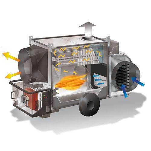 generador titan funcionamiento