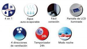 Aplicaciones aire acondicionado